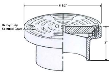Heavy Duty Floor Drain W 2 Stainless Steel Screws